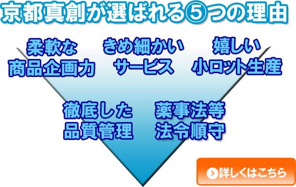 京都真創が選ばれる5つの理由
