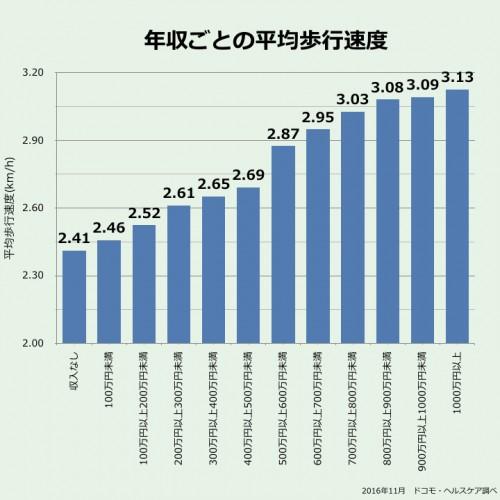 salarywalk4-001-500x500